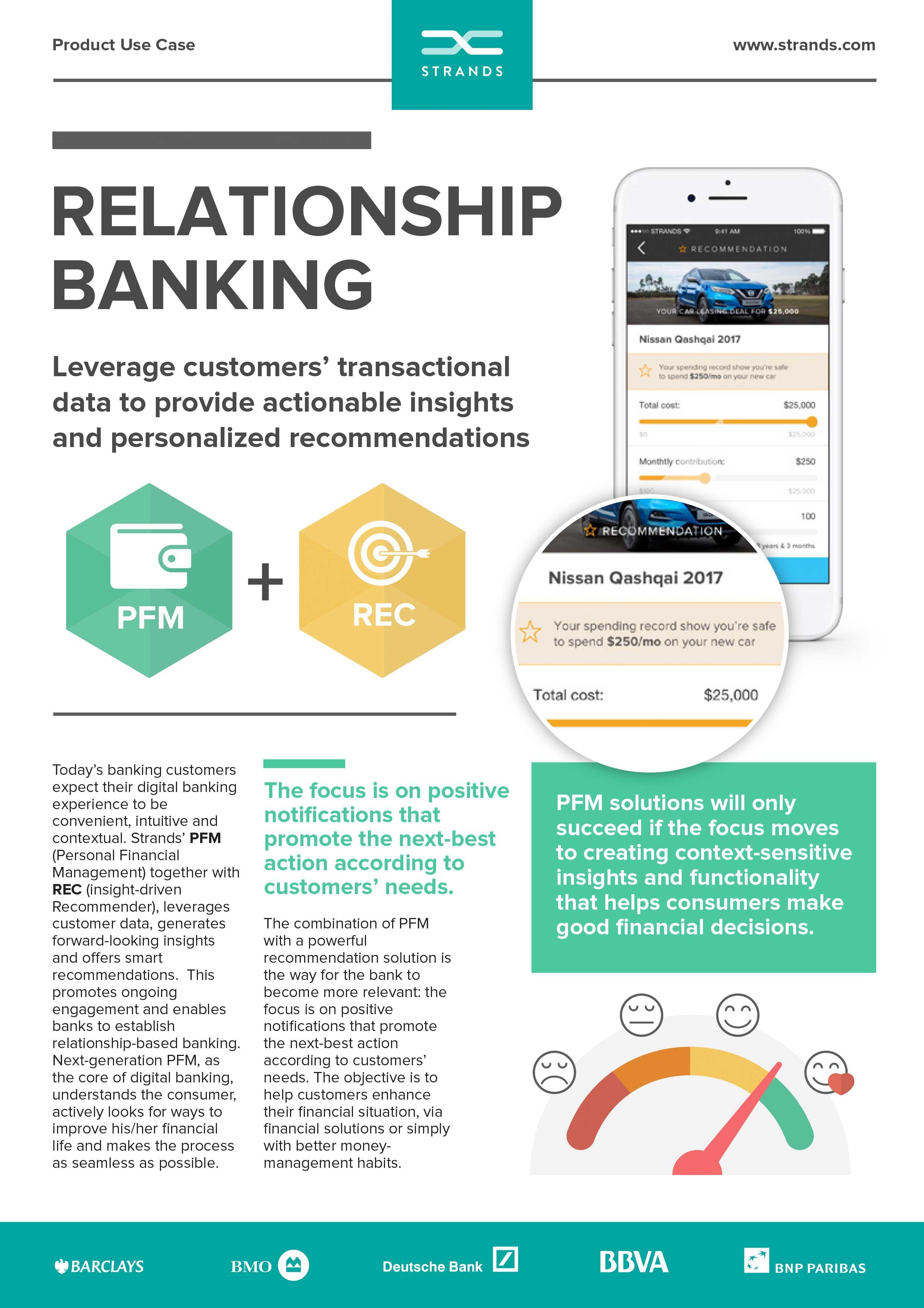 Strands_Relationship-Banking_Product_Sheet.jpg